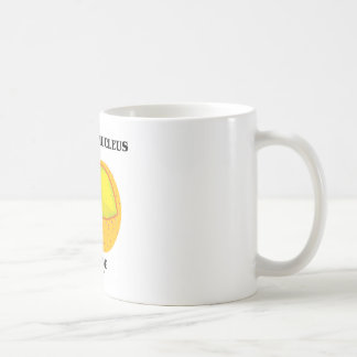 Cellular Nucleus Inside (Cell Biology) Coffee Mugs