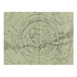 Center of the Southern Sky map Postcard