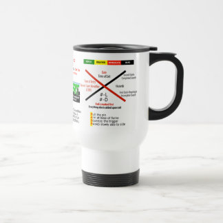 CERT Travel Mug