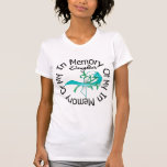 Cervical Cancer In Memory of My Daughter