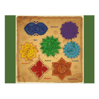 chakra,ajna,muladhara,anahata,manipura,svadisthara postcard