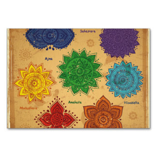 Chakra,Ajna,muladhara,anahata,manipura,svadisthara Table Card