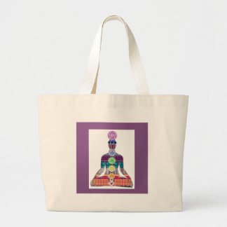 CHAKRA diagram Yoga Meditation Peace NVN630 FUN Canvas Bag