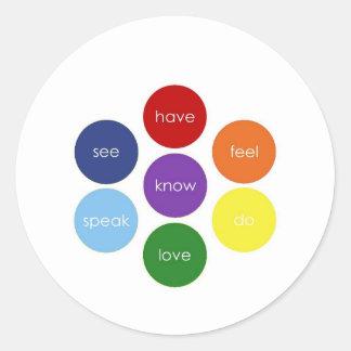 Chakra Super Powers Round Sticker