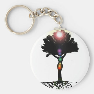 Chakra Tree Key Ring