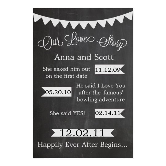 Chalkboard Bunting Our Love Story Sign Poster