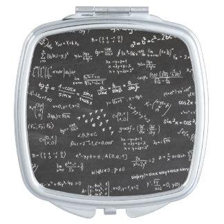 Chalkboard Math Formulas Vanity Mirror