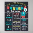 Chalkboard Monster Milestones 1st Birthday Poster