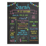 Chalkboard Party personalised 1st birthday poster