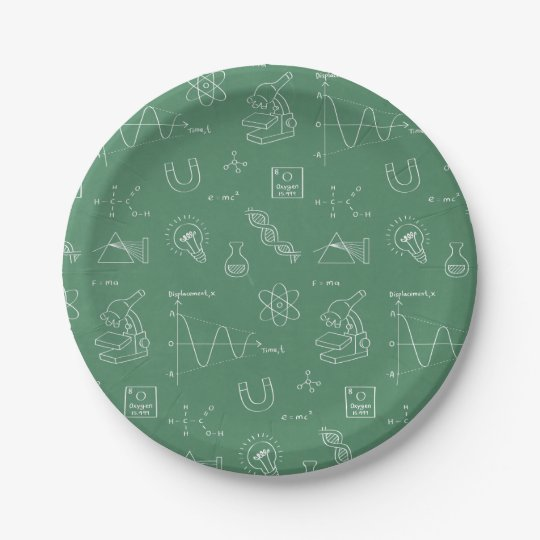 Chalkboard Science Doodles Birthday Party Supplies Paper Plate