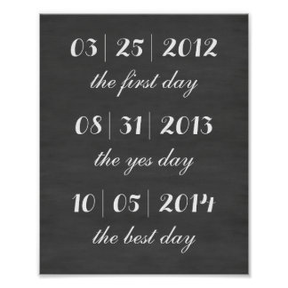 Chalkboard Wedding Sign Posters