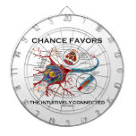 Chance Favours The Intuitively Connected (Neuron)