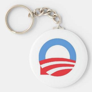 Change Barack Basic Round Button Key Ring