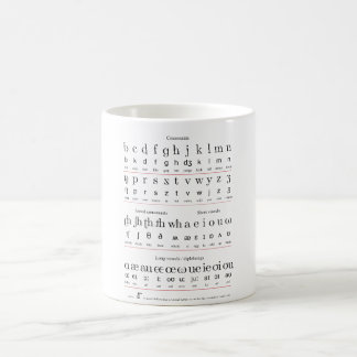 Characters Chart of the Initial Teaching Alphabet Coffee Mug