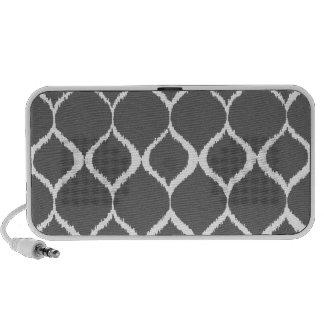 Charcoal Gray Geometric Ikat Tribal Print Pattern Speaker
