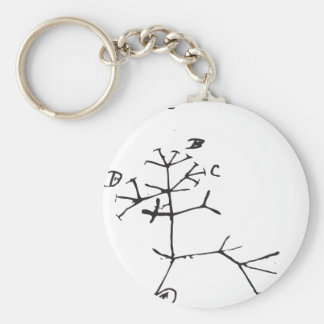 Charles Darwin - I Think (Black) Basic Round Button Key Ring