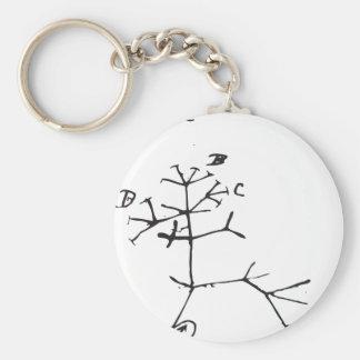 Charles Darwin - I Think (Black) Key Ring