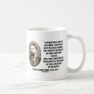 Charles Sanders Peirce Effects Objects Conception Coffee Mug