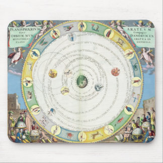 Chart describing the Movement of the Planets, from Mouse Pad