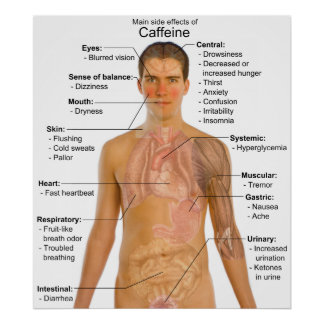 Caffeine Side Effects Itching