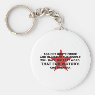 Che Guevara Products Key Chain