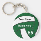 Cheap Personalised Green Volleyball Gifts Key Ring