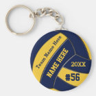 Cheap Personalised Volleyball Keychains Bulk
