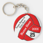 Cheap Volleyball Keychains in Your Colours and