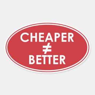 Cheaper Isn't Better (oval sticker) Oval Sticker