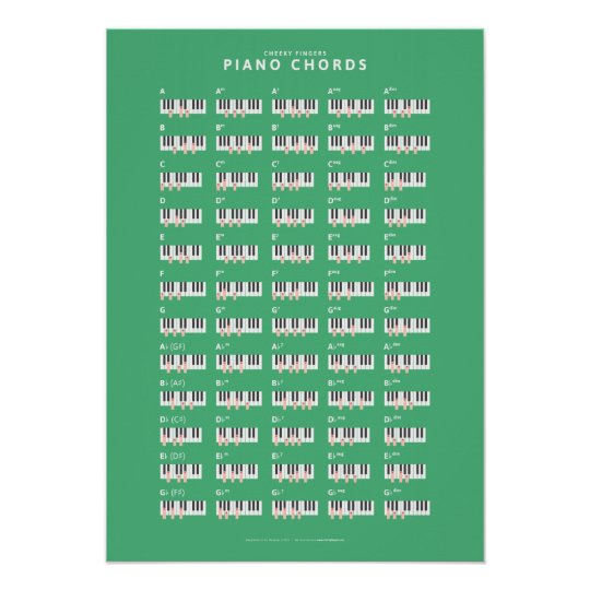 Cheeky Fingers - Piano Chords Poster