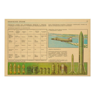 chemical weapons poster