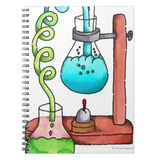 Chemistry Experiment Notebooks