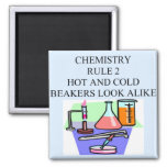 chemistry rule 2 square magnet