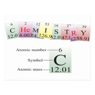 Chemistry Spelled with elements Postcard