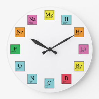 Chemistry Time Large Clock
