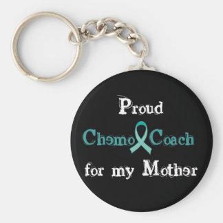 Chemo Coach Mother Keychain
