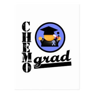 Chemo Grad Esophageal Cancer Ribbon Postcard