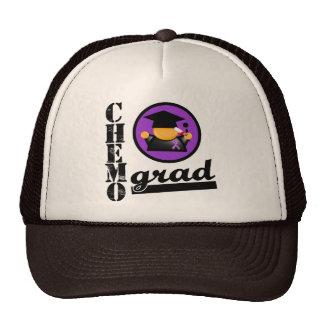 Chemo Grad Leiomyosarcoma Ribbon Mesh Hat