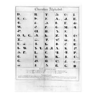 Cherokee Alphabet, Pendelton's 'Lithography' Postcard