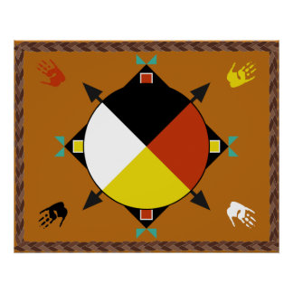 Cherokee Four Directions Print