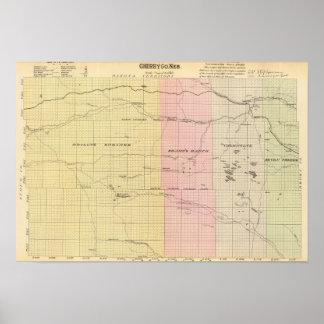 Cherry County, Nebraska Poster