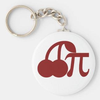 Cherry Pi Keychains