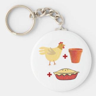 Chicken Pot Pie Key Ring