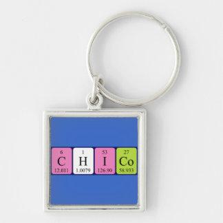 Chico periodic table name keyring