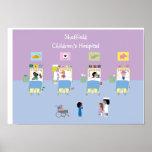 Children's Hospital Ward Customisable
