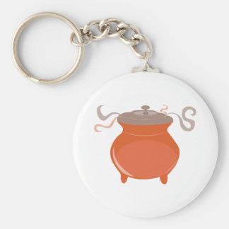 Chili Pot Key Chains