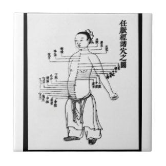 Chinese Medicine chart Tile