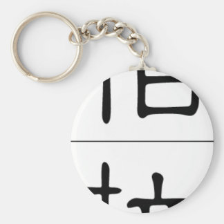 Chinese name for Abraham 20393_2.pdf Keychain