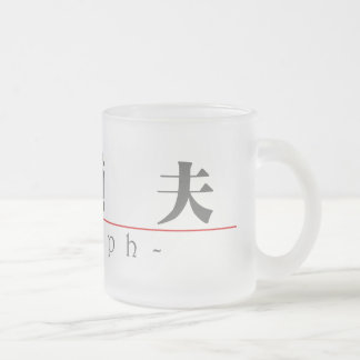 Chinese name for Adolph 20397_3.pdf Frosted Glass Mug