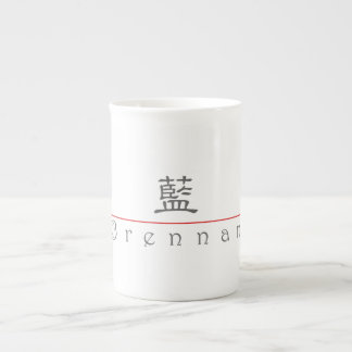 Chinese name for Brennan 22292_2.pdf Porcelain Mug